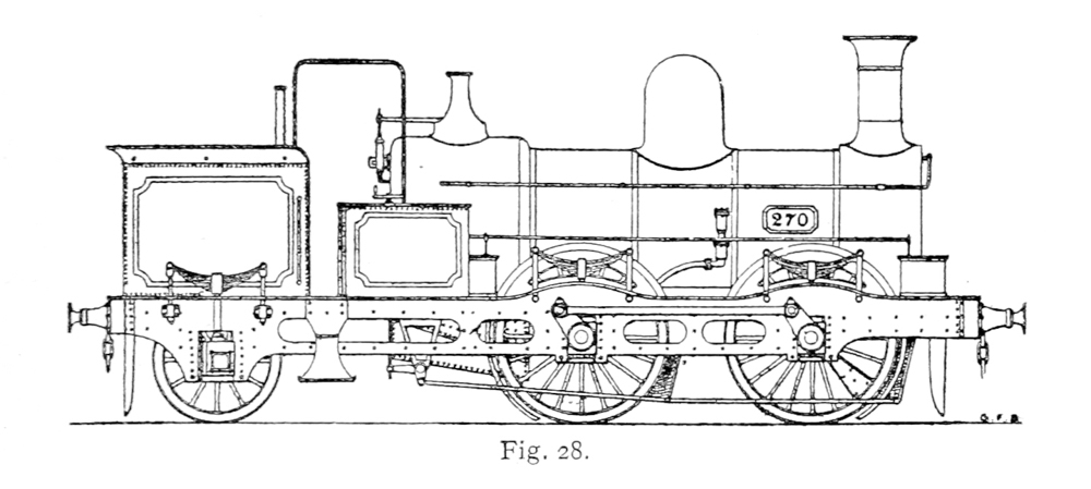 fig 28
