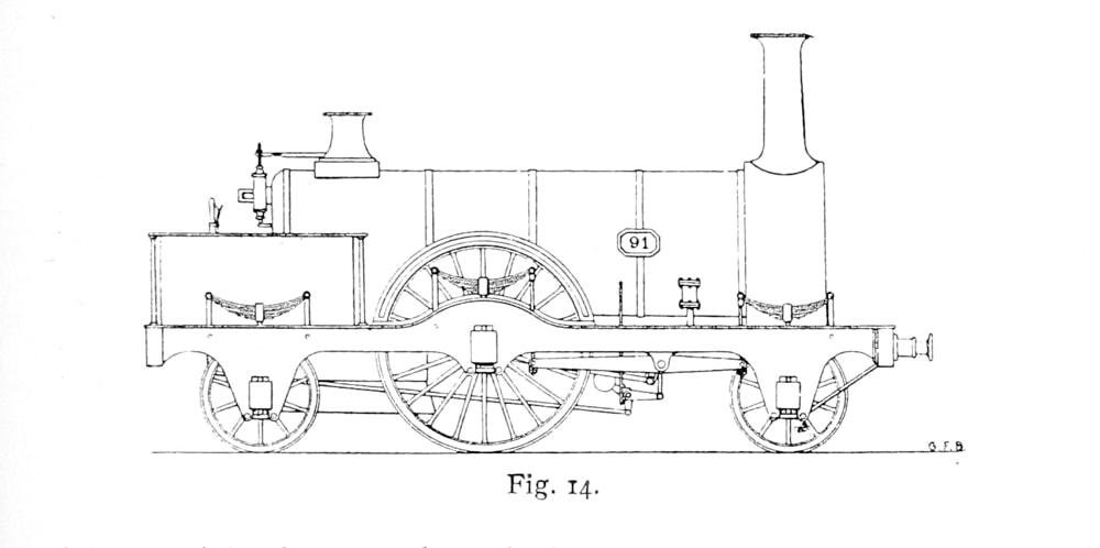 Modified Crampton Locomotive