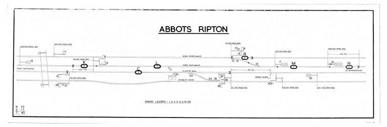 GNR Abbots Ripton Diagram