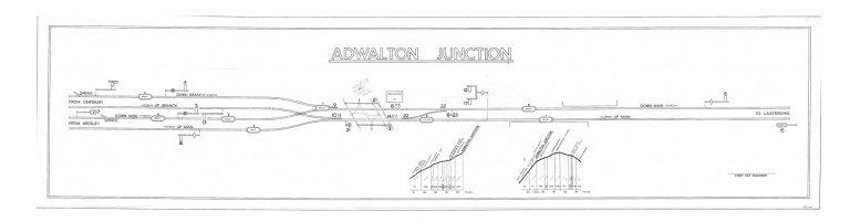 GNR Adwalton Jct Diagram