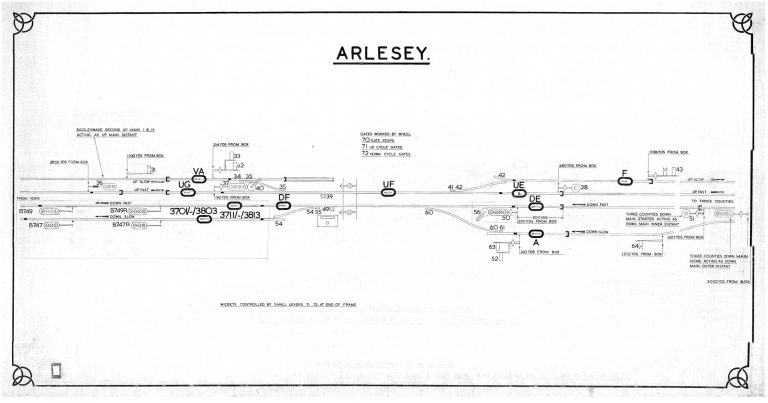 GNR Arlesey Diagram