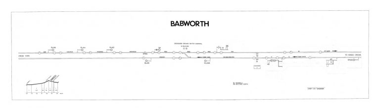 GNR Babworth Diagram