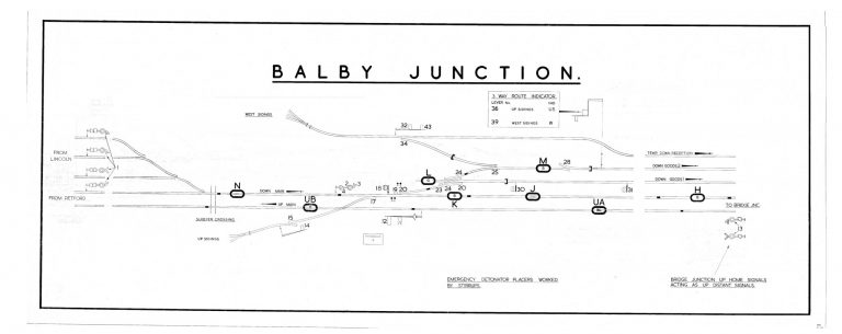 GNR Balby Jct Diagram
