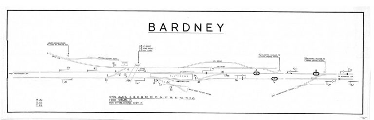 GNR Bardney Diagram