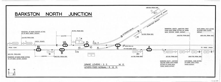 GNR Barkston North Jct Diagram