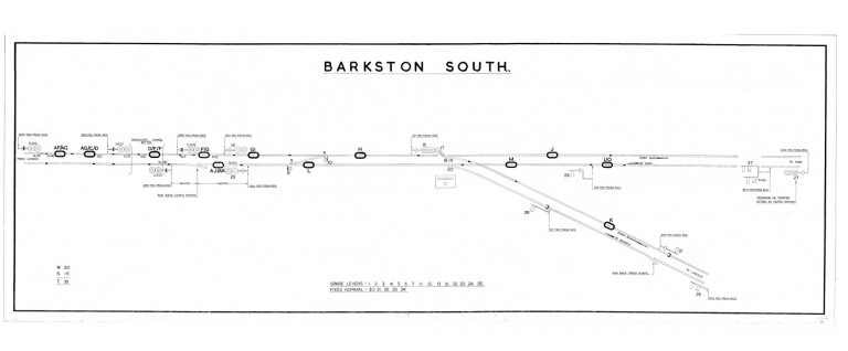 GNR Barkston South Jct Diagram