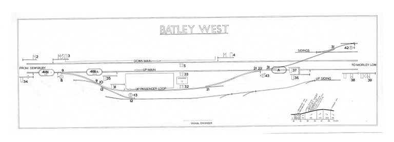 GNR Batley West Jct Diagram
