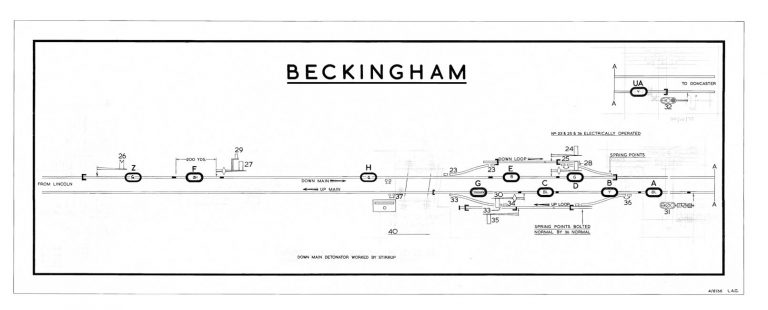 GNR Beckingham Diagram