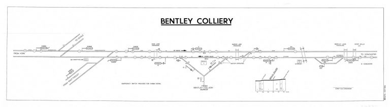 GNR Bentley Colliery Diagram