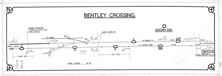 GNR Bentley Crossing Diagram