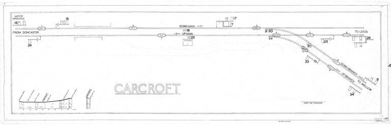 GNR Carcroft pt 1