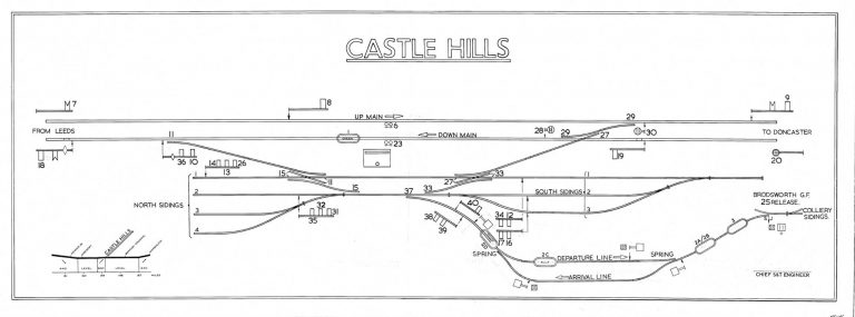 Castle Hills Diagram
