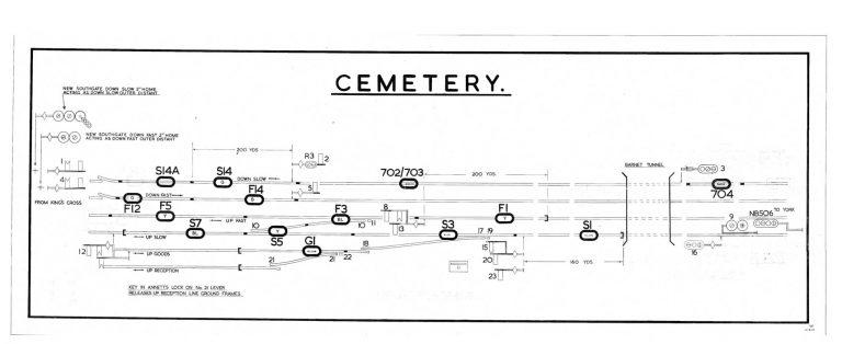GNR Cemetery Diagram