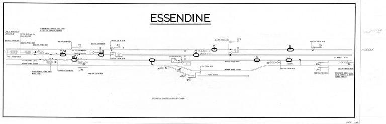 GNR Essendine Diagram
