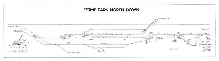 GNR Ferme Park Diagram
