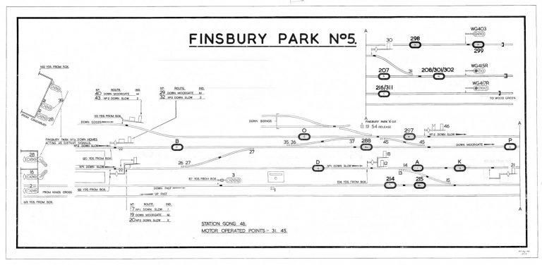 GNR Finsbury Park No 5