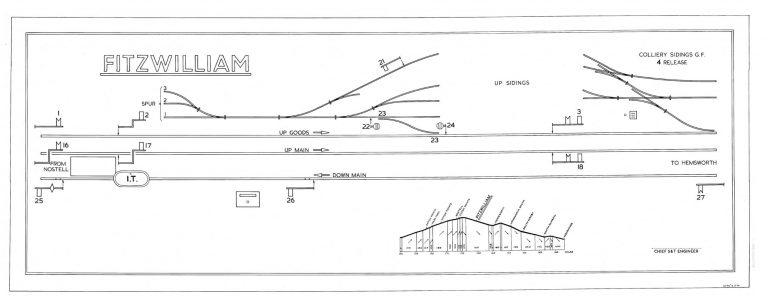 GNR Fitzwilliam Diagram