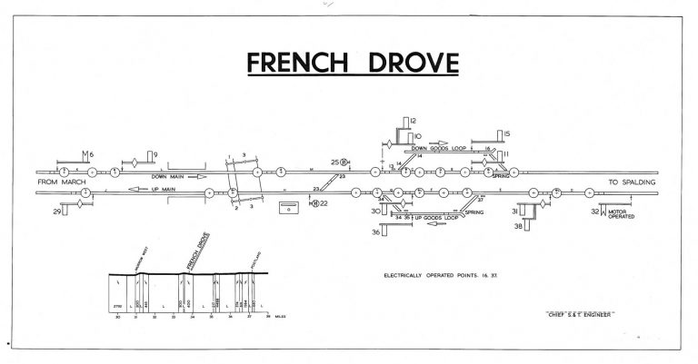 GNR French Drove Diagram