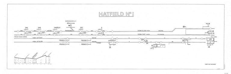 GNR Hatfield No 1 Diagram