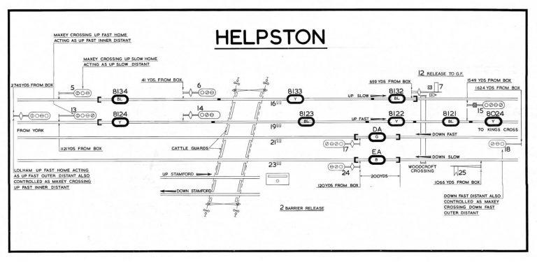 GNR Helpston Diagram
