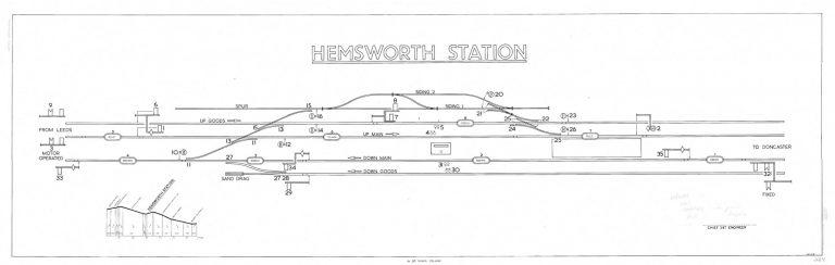 GNR Hemsworth Station Diagram