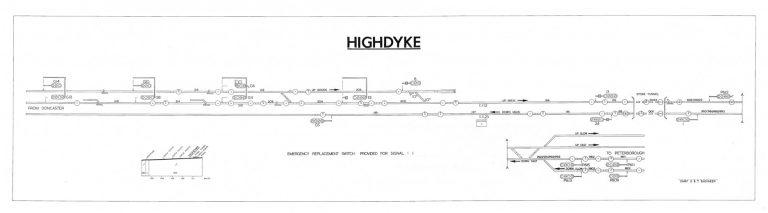 GNR Highdyke