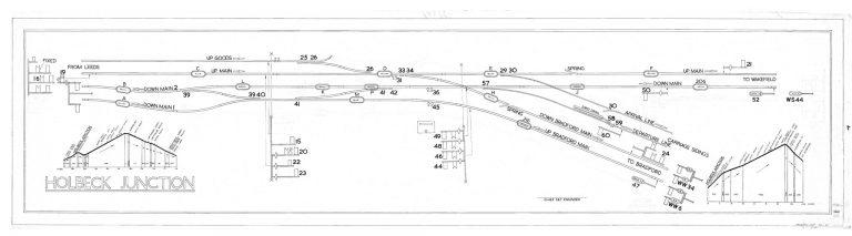 GNR Holbeck Jct Diagram