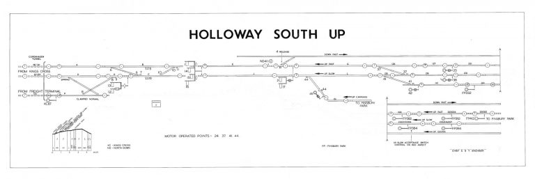 Holloway South Up