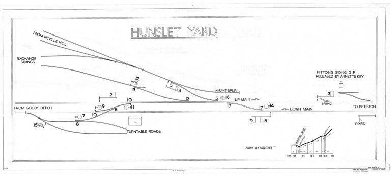 GNR Hunslet Yard Diagram