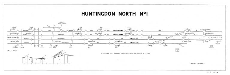 GNR Huntingdon North No 1