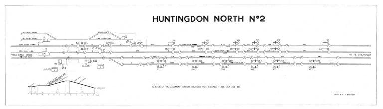 GNR Huntingdon North No 2
