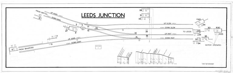 GNR Leeds Junction