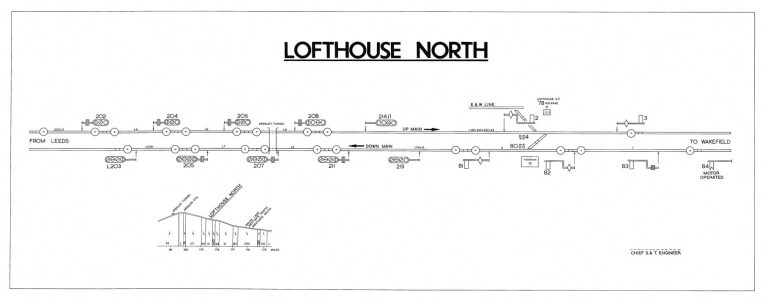 GNR Lofthouse North No 1