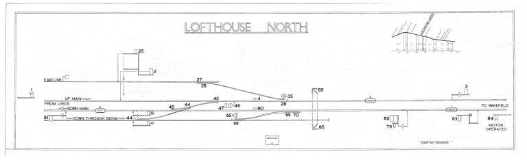 GNR Lofthouse North (2) Diagram