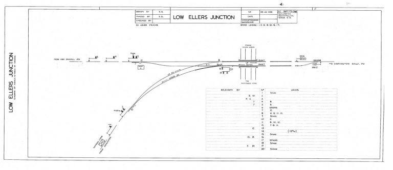 GNR Low Ellers Jct Diagram