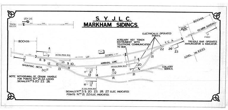GNR Markham Sidings SYJLC Diagram