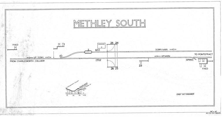 GNR Methley South Diagram