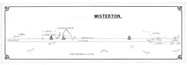 GNR Misterton Diagram