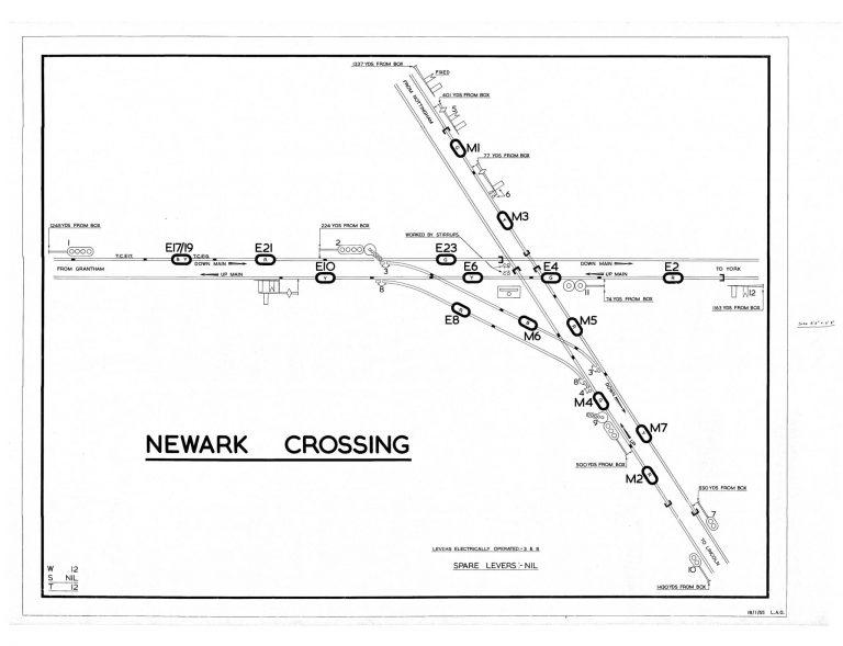 GNR Newark Crossing Diagram