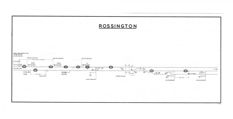 GNR Rossington Diagram