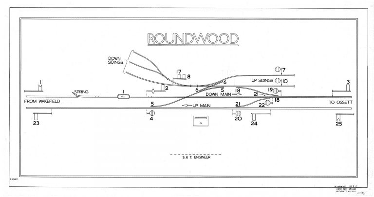 GNR Roundwood (2) Diagram
