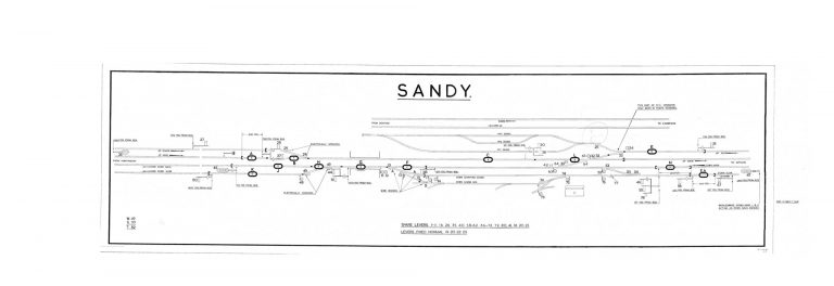GNR Sandy Diagram