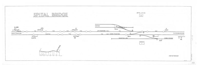 GNR Spital Bridge Diagram