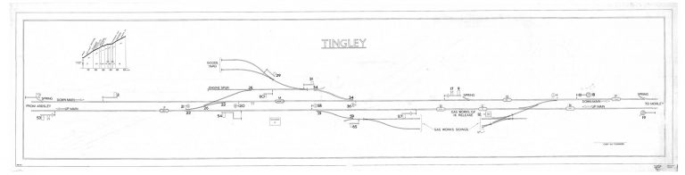 GNR Tingley Diagram