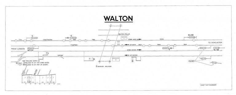 GNR Walton Diagram