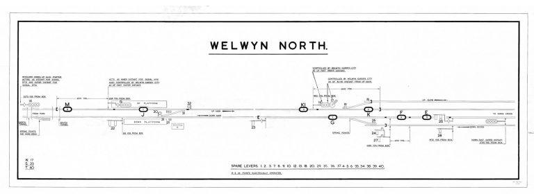GNR Welwyn North Diagram