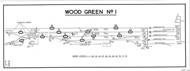 GNR Wood Green No1